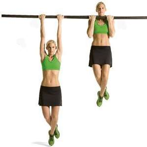personal trainer - Sydney  - How To Do A Chin up